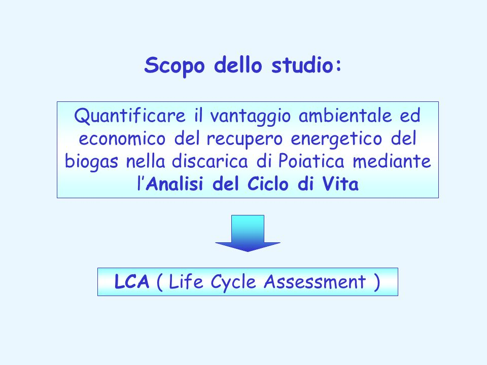 Scopo dello studio: Quantificare il vantaggio ambientale ed economico del recupero energetico del biogas nella discarica di Poiatica mediante l'Analisi del Ciclo di Vita LCA ( Life Cycle Assessment )