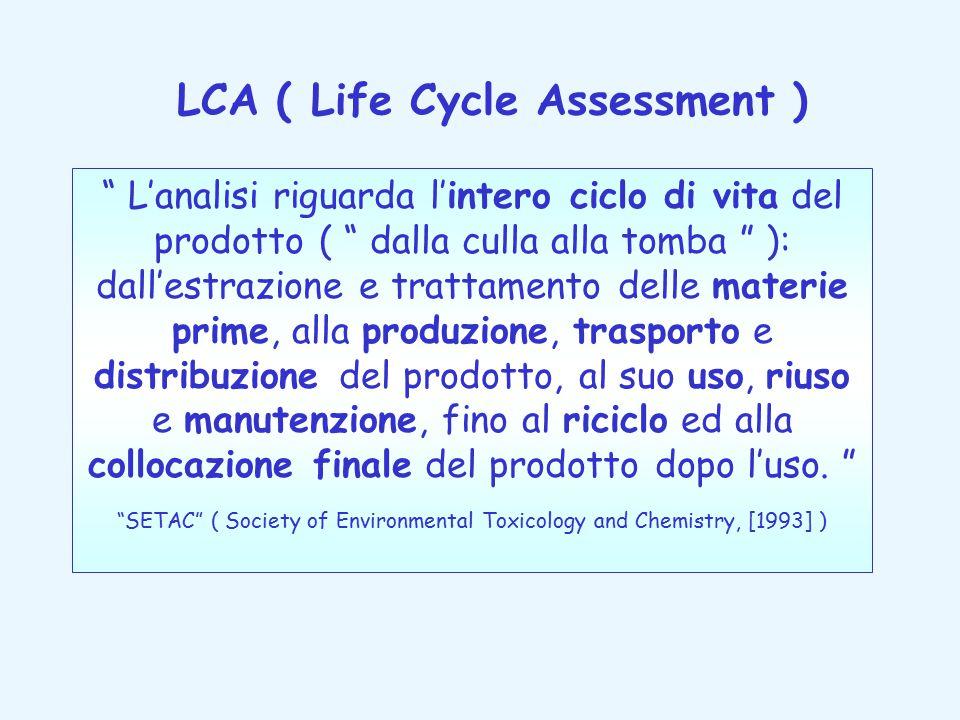 LCA ( Life Cycle Assessment ) L'analisi riguarda l'intero ciclo di vita del prodotto ( dalla culla alla tomba ): dall'estrazione e trattamento delle materie prime, alla produzione, trasporto e distribuzione del prodotto, al suo uso, riuso e manutenzione, fino al riciclo ed alla collocazione finale del prodotto dopo l'uso.