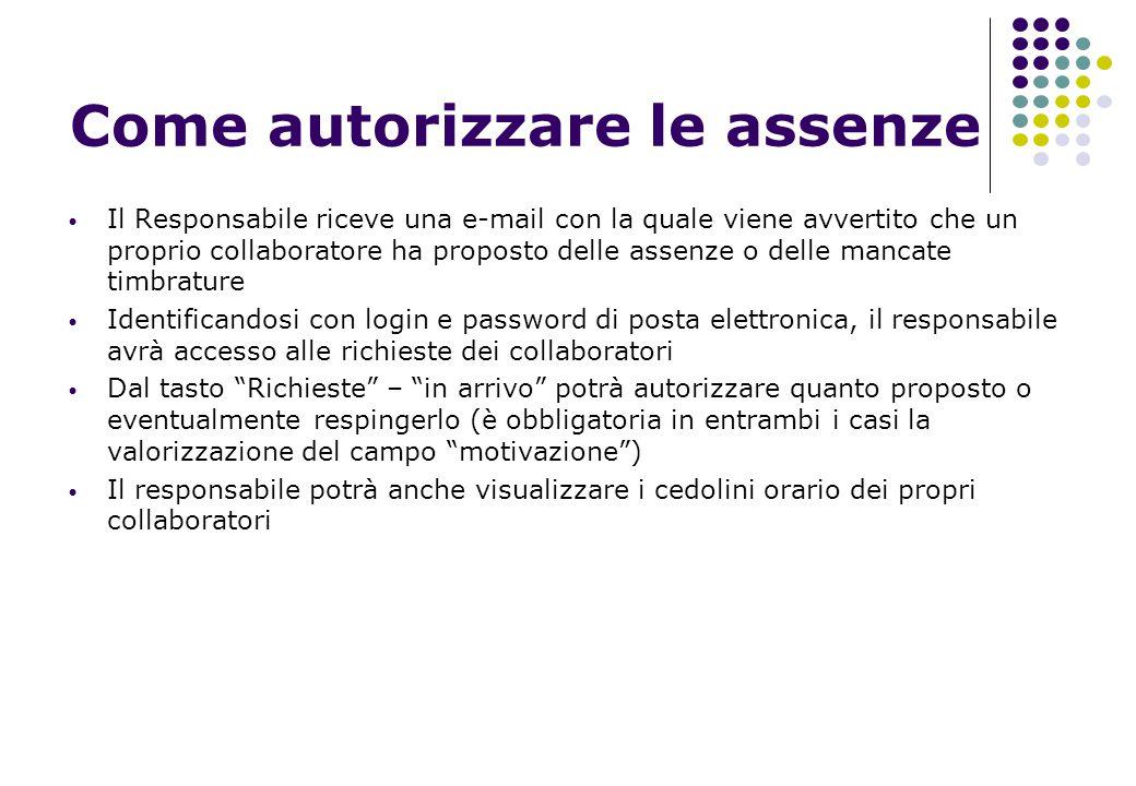 Come autorizzare le assenze Il Responsabile riceve una e-mail con la quale viene avvertito che un proprio collaboratore ha proposto delle assenze o de