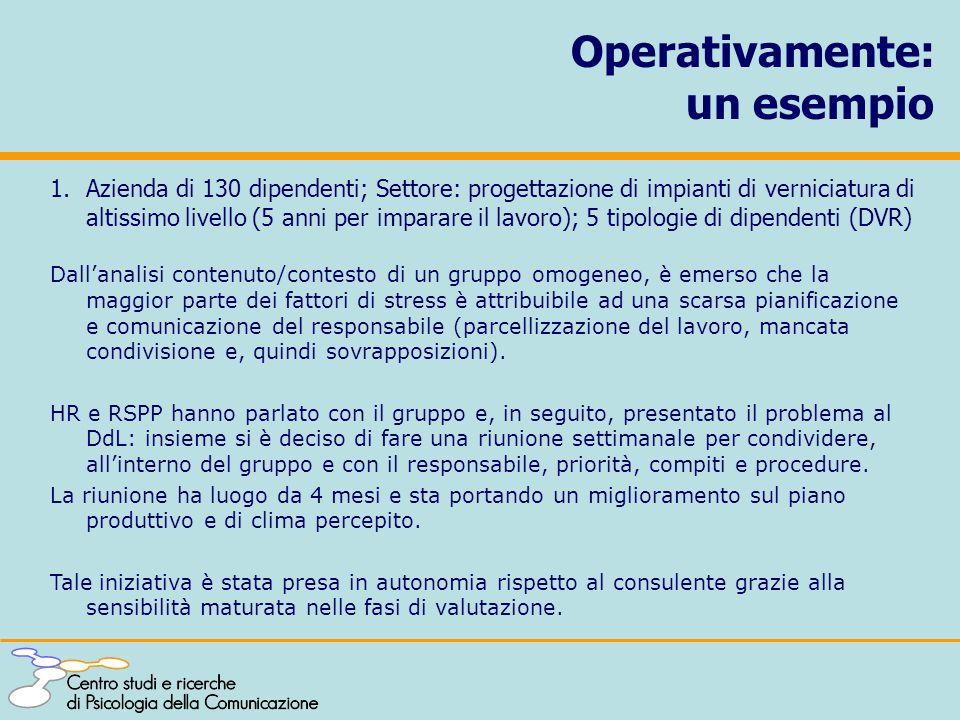 Operativamente: un esempio 1.Azienda di 130 dipendenti; Settore: progettazione di impianti di verniciatura di altissimo livello (5 anni per imparare i
