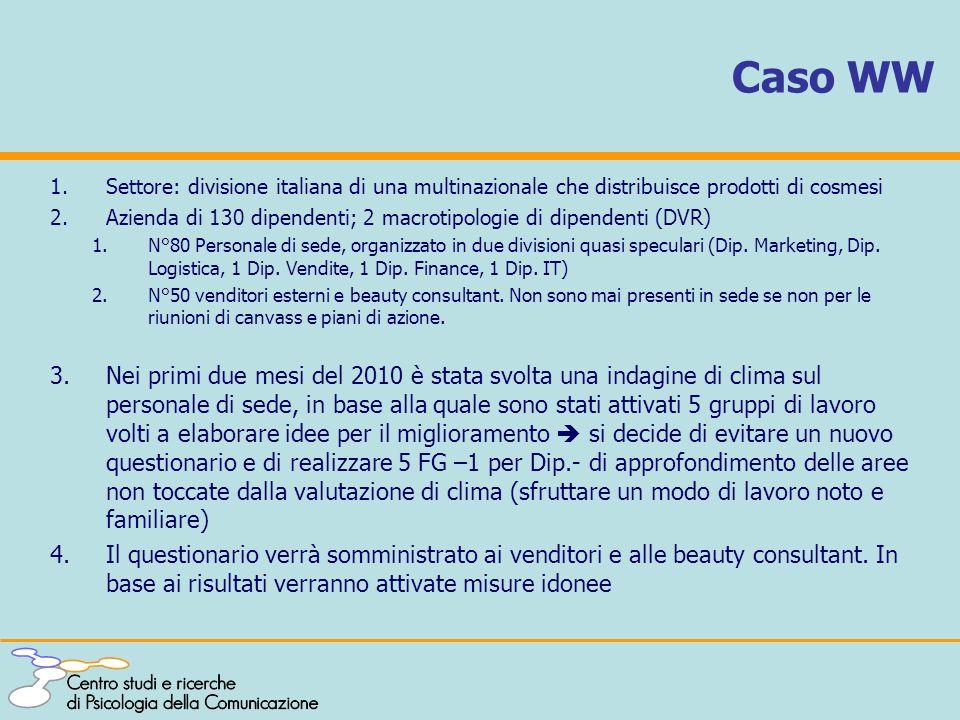 Caso WW 1.Settore: divisione italiana di una multinazionale che distribuisce prodotti di cosmesi 2.Azienda di 130 dipendenti; 2 macrotipologie di dipe