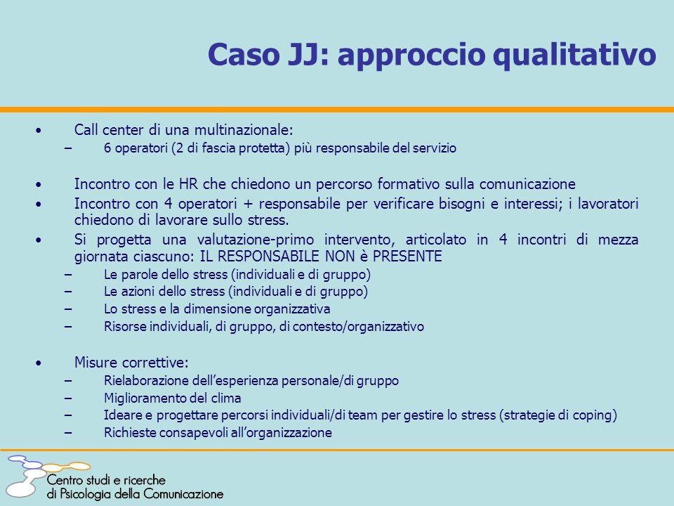 Caso JJ: approccio qualitativo Call center di una multinazionale: –6 operatori (2 di fascia protetta) più responsabile del servizio Incontro con le HR