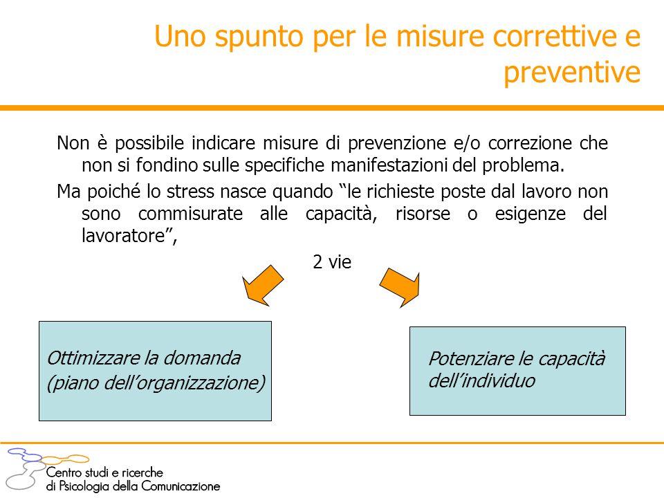 Ottimizzare la domanda (piano dell'organizzazione) Uno spunto per le misure correttive e preventive Non è possibile indicare misure di prevenzione e/o