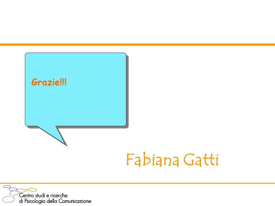 Grazie!!! Fabiana Gatti