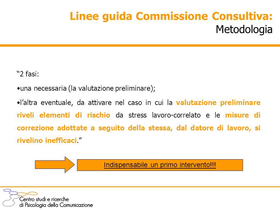 """Linee guida Commissione Consultiva: Metodologia """"2 fasi: una necessaria (la valutazione preliminare); l'altra eventuale, da attivare nel caso in cui l"""