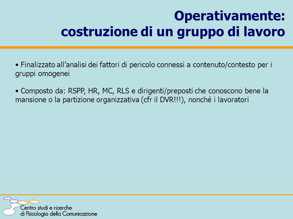 Operativamente: costruzione di un gruppo di lavoro Finalizzato all'analisi dei fattori di pericolo connessi a contenuto/contesto per i gruppi omogenei