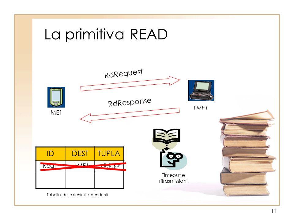 11 La primitiva READ Req1 LME1 RdRequest IDDESTTUPLA Tabella delle richieste pendenti RdResponse ME1 LME1 Timeout e ritrasmissioni