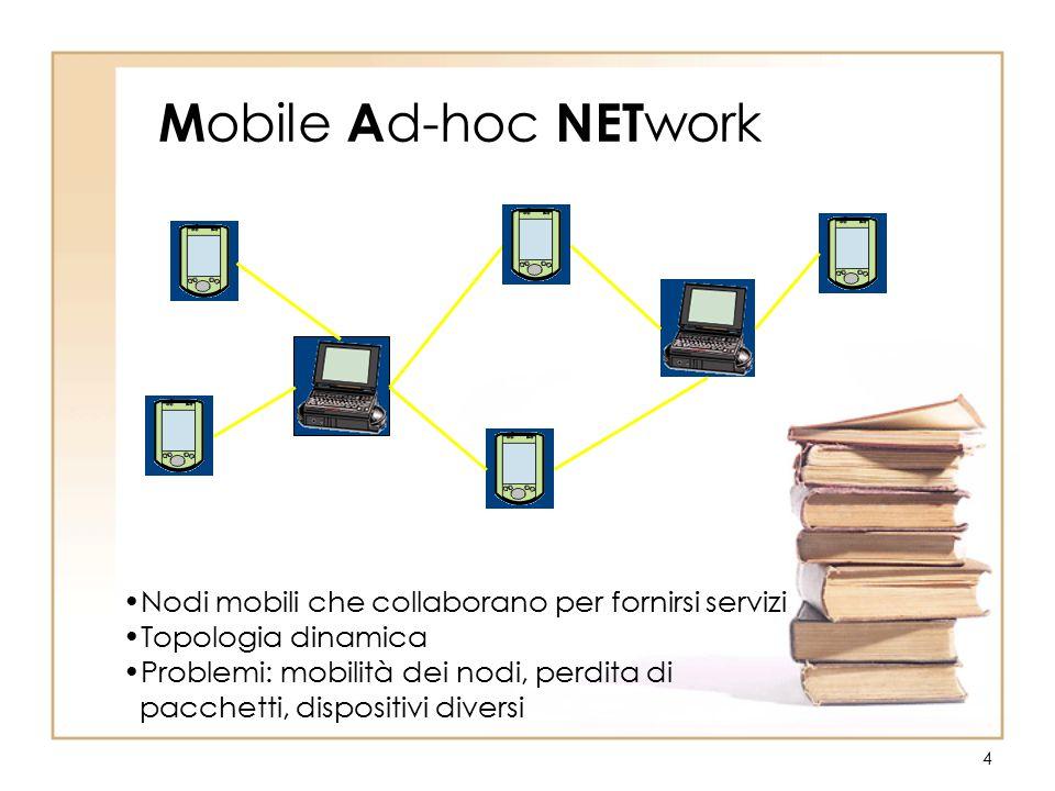 4 M obile A d-hoc NET work Nodi mobili che collaborano per fornirsi servizi Topologia dinamica Problemi: mobilità dei nodi, perdita di pacchetti, disp