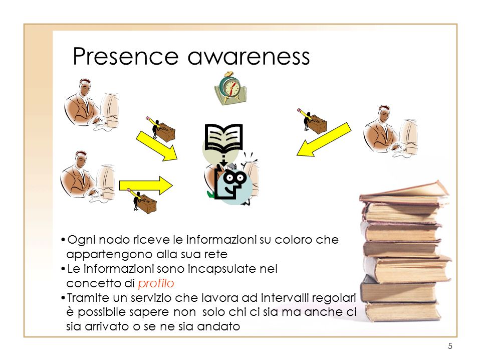 5 Presence awareness Ogni nodo riceve le informazioni su coloro che appartengono alla sua rete Le informazioni sono incapsulate nel concetto di profil