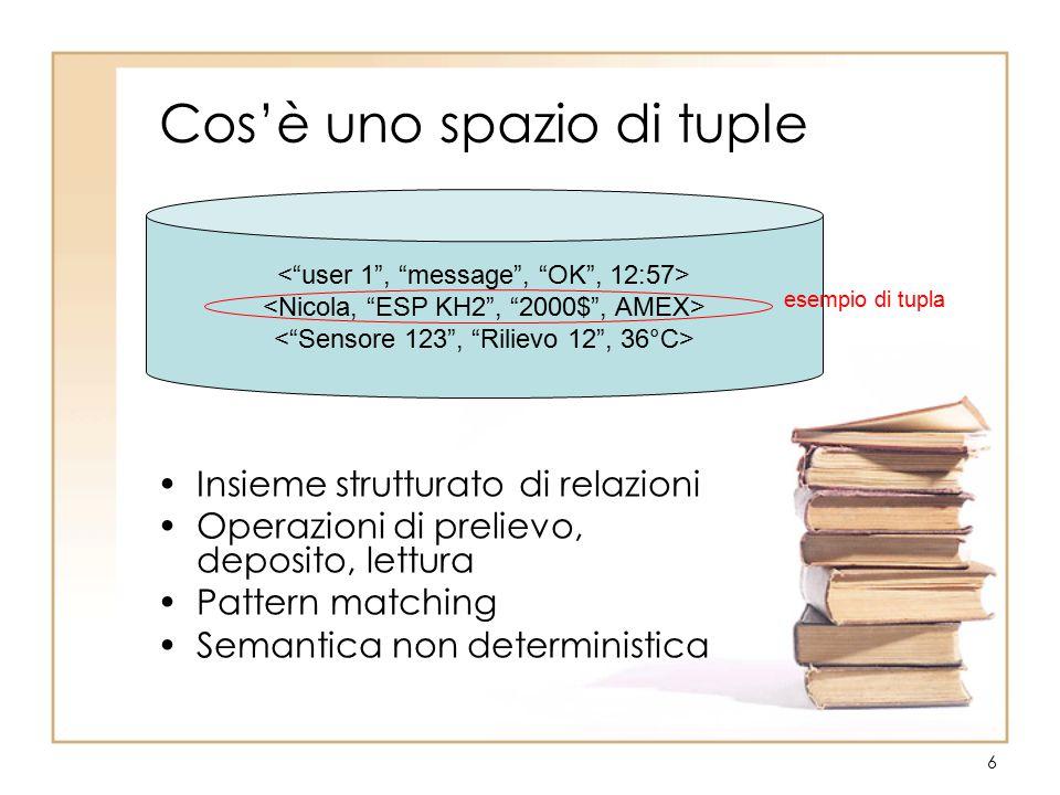 6 Cos'è uno spazio di tuple Insieme strutturato di relazioni Operazioni di prelievo, deposito, lettura Pattern matching Semantica non deterministica esempio di tupla