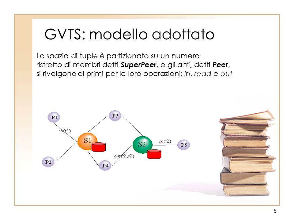 8 GVTS: modello adottato Lo spazio di tuple è partizionato su un numero ristretto di membri detti SuperPeer, e gli altri, detti Peer, si rivolgono ai primi per le loro operazioni: in, read e out