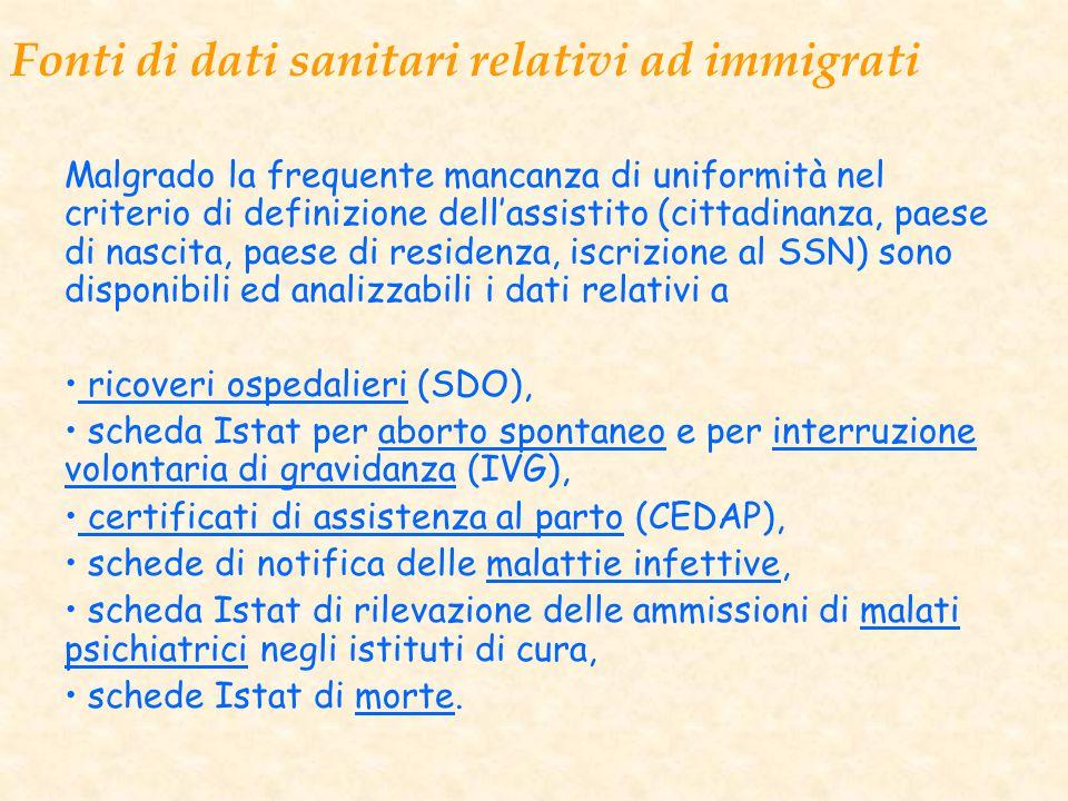 Fonti di dati sanitari relativi ad immigrati Malgrado la frequente mancanza di uniformità nel criterio di definizione dell'assistito (cittadinanza, pa