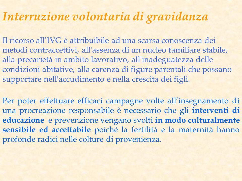 Il ricorso all'IVG è attribuibile ad una scarsa conoscenza dei metodi contraccettivi, all'assenza di un nucleo familiare stabile, alla precarietà in a