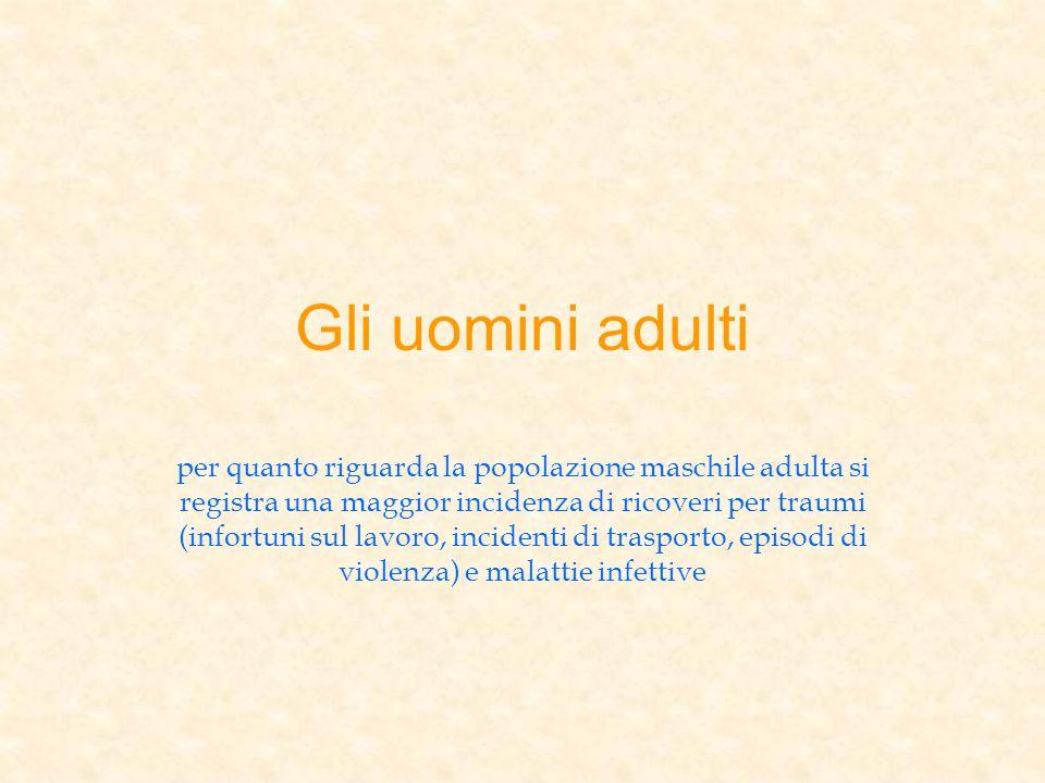 Gli uomini adulti per quanto riguarda la popolazione maschile adulta si registra una maggior incidenza di ricoveri per traumi (infortuni sul lavoro, incidenti di trasporto, episodi di violenza) e malattie infettive