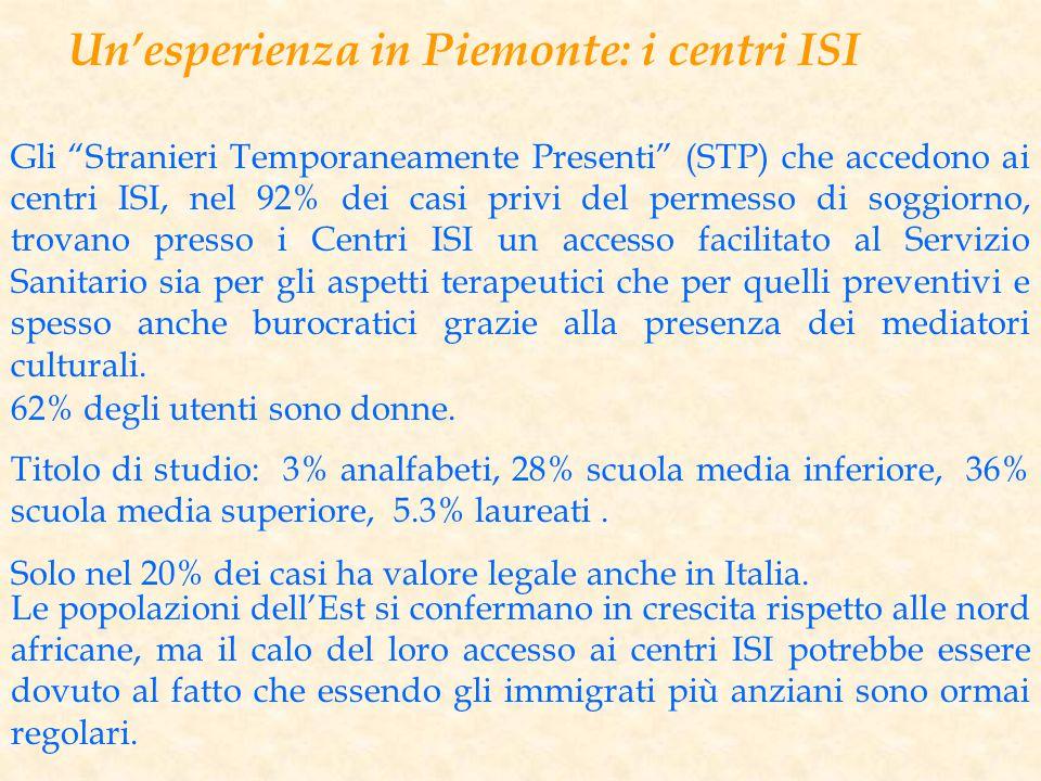 """Un'esperienza in Piemonte: i centri ISI Gli """"Stranieri Temporaneamente Presenti"""" (STP) che accedono ai centri ISI, nel 92% dei casi privi del permesso"""