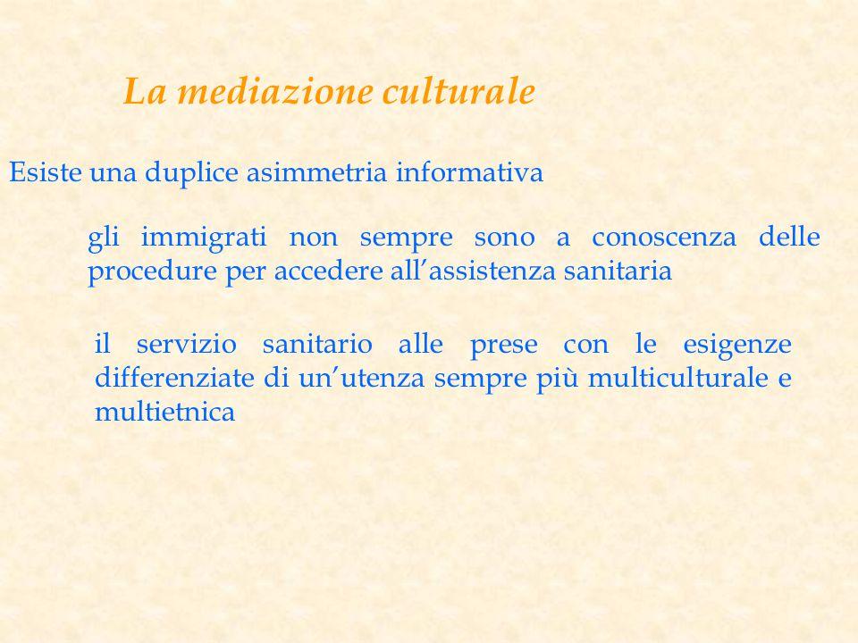 La mediazione culturale Esiste una duplice asimmetria informativa gli immigrati non sempre sono a conoscenza delle procedure per accedere all'assistenza sanitaria il servizio sanitario alle prese con le esigenze differenziate di un'utenza sempre più multiculturale e multietnica