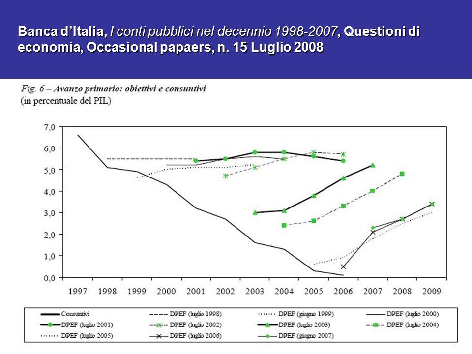 Banca d'Italia, I conti pubblici nel decennio 1998-2007, Questioni di economia, Occasional papaers, n.