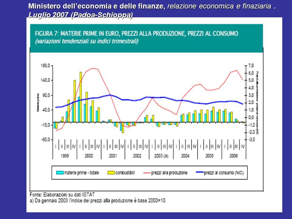 Ministero dell'economia e delle finanze, relazione economica e finaziaria.