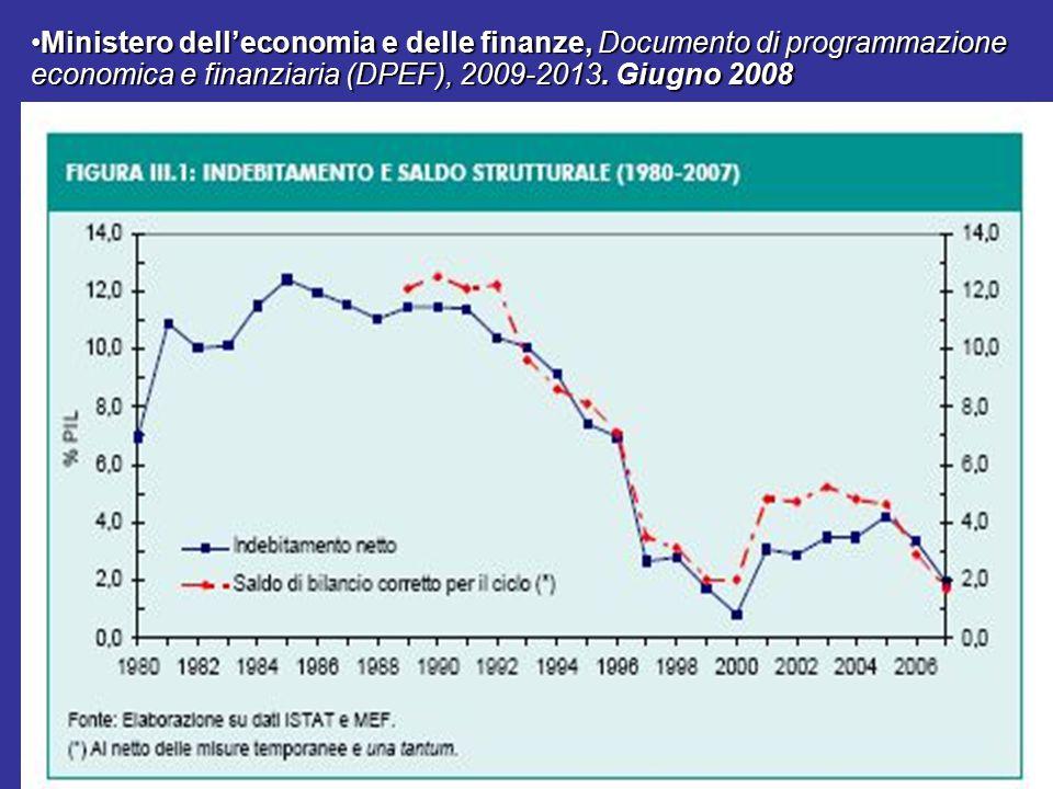 Ministero dell'economia e delle finanze, Documento di programmazione economica e finanziaria (DPEF), 2009-2013.
