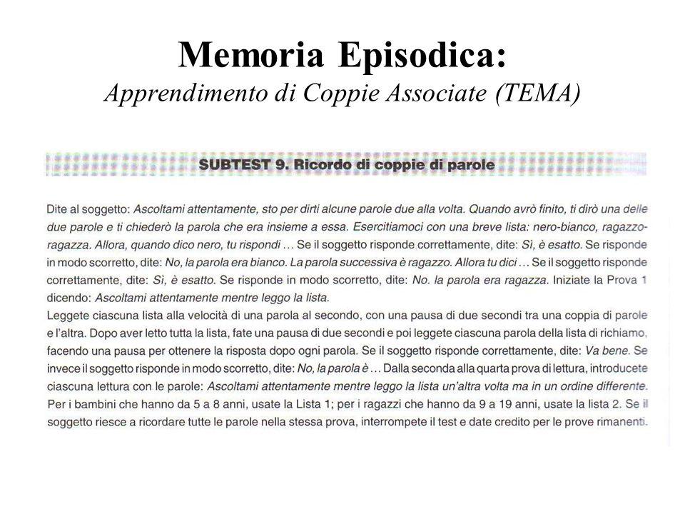 Memoria Episodica: Apprendimento di Coppie Associate (TEMA)