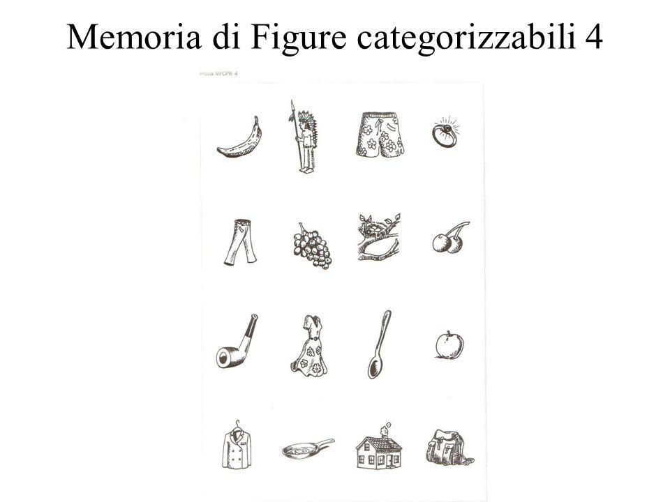 Memoria di Figure categorizzabili 4