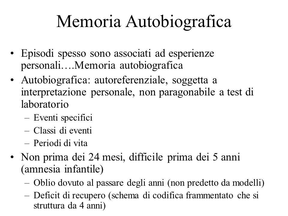 Memoria Autobiografica Episodi spesso sono associati ad esperienze personali….Memoria autobiografica Autobiografica: autoreferenziale, soggetta a interpretazione personale, non paragonabile a test di laboratorio –Eventi specifici –Classi di eventi –Periodi di vita Non prima dei 24 mesi, difficile prima dei 5 anni (amnesia infantile) –Oblio dovuto al passare degli anni (non predetto da modelli) –Deficit di recupero (schema di codifica frammentato che si struttura da 4 anni)