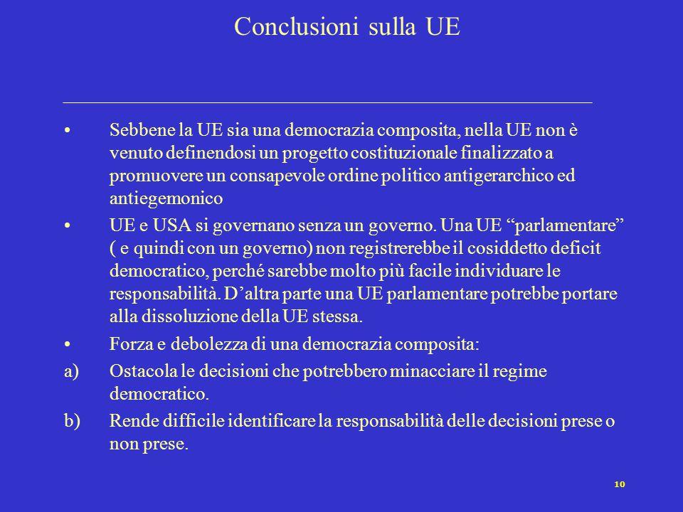 10 Conclusioni sulla UE Sebbene la UE sia una democrazia composita, nella UE non è venuto definendosi un progetto costituzionale finalizzato a promuov