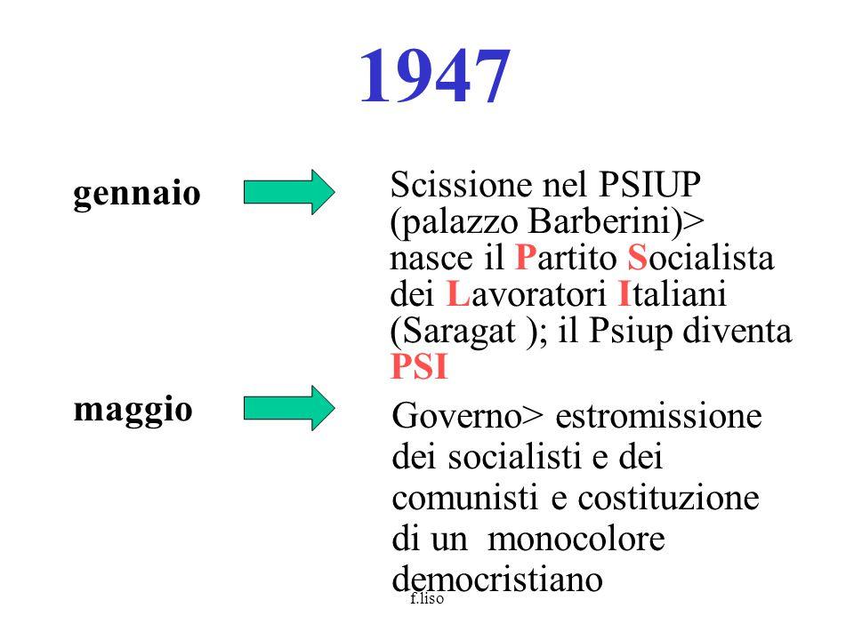 f.liso 1947 gennaio Scissione nel PSIUP (palazzo Barberini)> nasce il Partito Socialista dei Lavoratori Italiani (Saragat ); il Psiup diventa PSI maggio Governo> estromissione dei socialisti e dei comunisti e costituzione di un monocolore democristiano