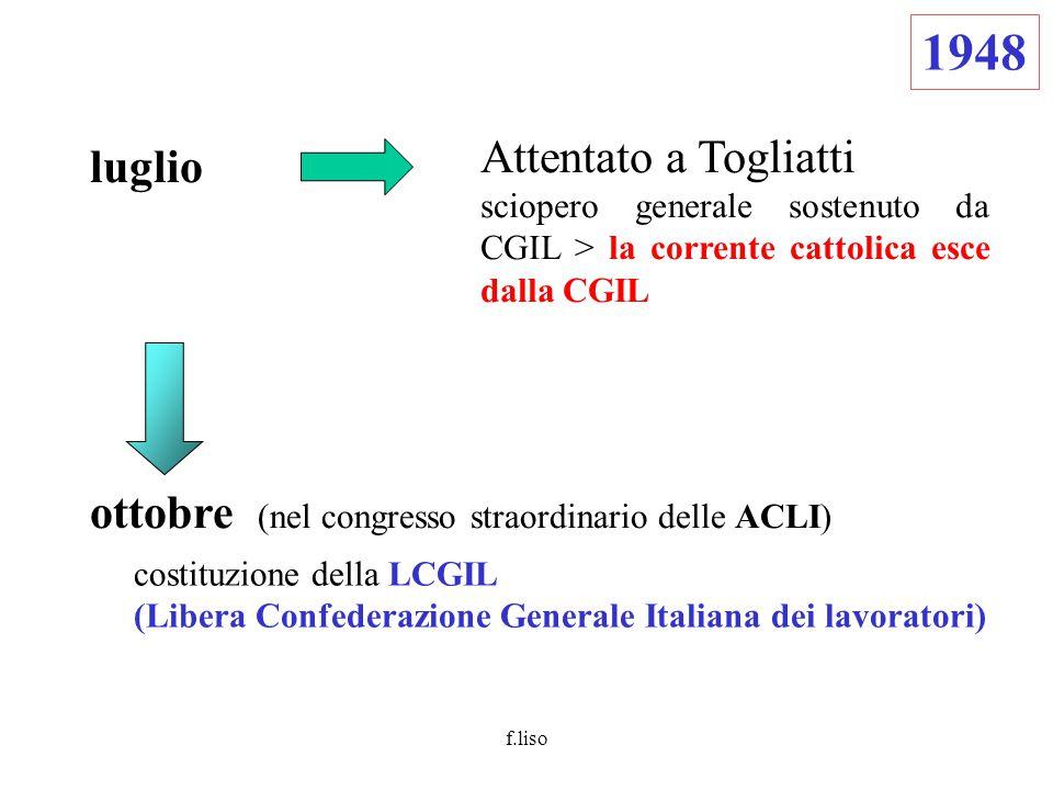 f.liso luglio Attentato a Togliatti sciopero generale sostenuto da CGIL > la corrente cattolica esce dalla CGIL costituzione della LCGIL (Libera Confederazione Generale Italiana dei lavoratori) 1948 ottobre (nel congresso straordinario delle ACLI)