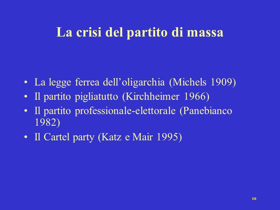10 La crisi del partito di massa La legge ferrea dell'oligarchia (Michels 1909) Il partito pigliatutto (Kirchheimer 1966) Il partito professionale-ele