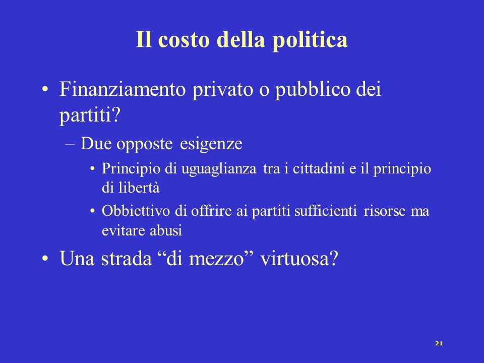 21 Il costo della politica Finanziamento privato o pubblico dei partiti? –Due opposte esigenze Principio di uguaglianza tra i cittadini e il principio