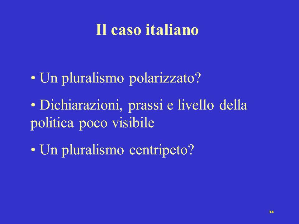 34 Il caso italiano Un pluralismo polarizzato? Dichiarazioni, prassi e livello della politica poco visibile Un pluralismo centripeto?
