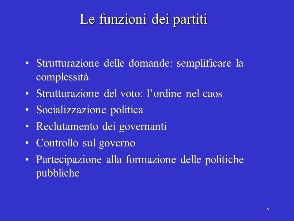 5 Le funzioni dei partiti Strutturazione delle domande: semplificare la complessità Strutturazione del voto: l'ordine nel caos Socializzazione politic
