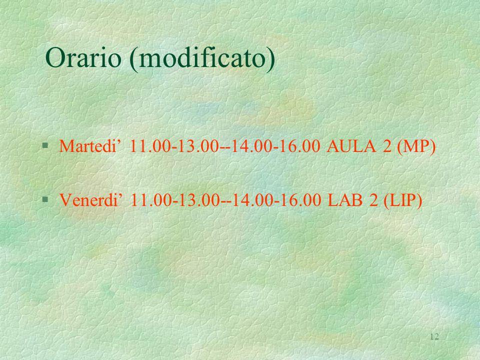 12 Orario (modificato) §Martedi' 11.00-13.00--14.00-16.00 AULA 2 (MP) §Venerdi' 11.00-13.00--14.00-16.00 LAB 2 (LIP)