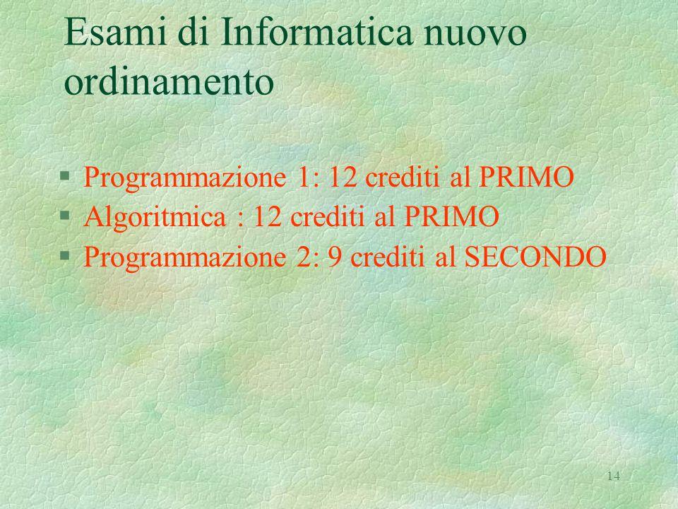14 Esami di Informatica nuovo ordinamento §Programmazione 1: 12 crediti al PRIMO §Algoritmica : 12 crediti al PRIMO §Programmazione 2: 9 crediti al SECONDO