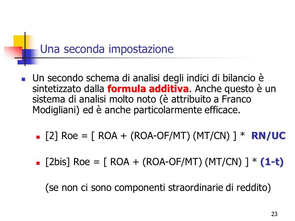 23 Una seconda impostazione formula additiva Un secondo schema di analisi degli indici di bilancio è sintetizzato dalla formula additiva. Anche questo