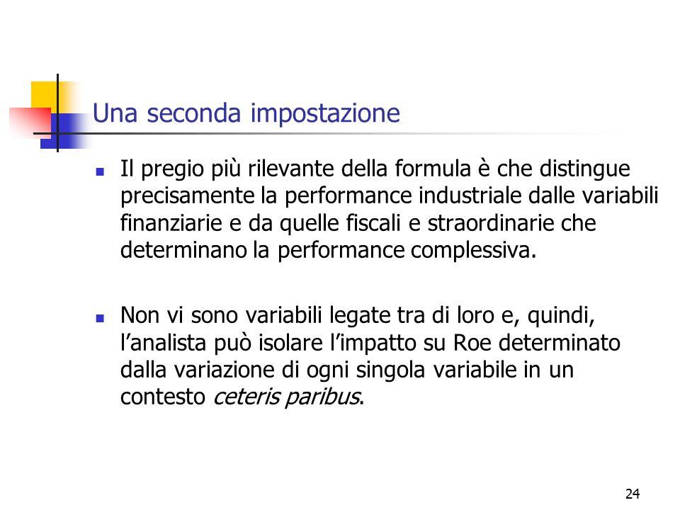 24 Una seconda impostazione Il pregio più rilevante della formula è che distingue precisamente la performance industriale dalle variabili finanziarie