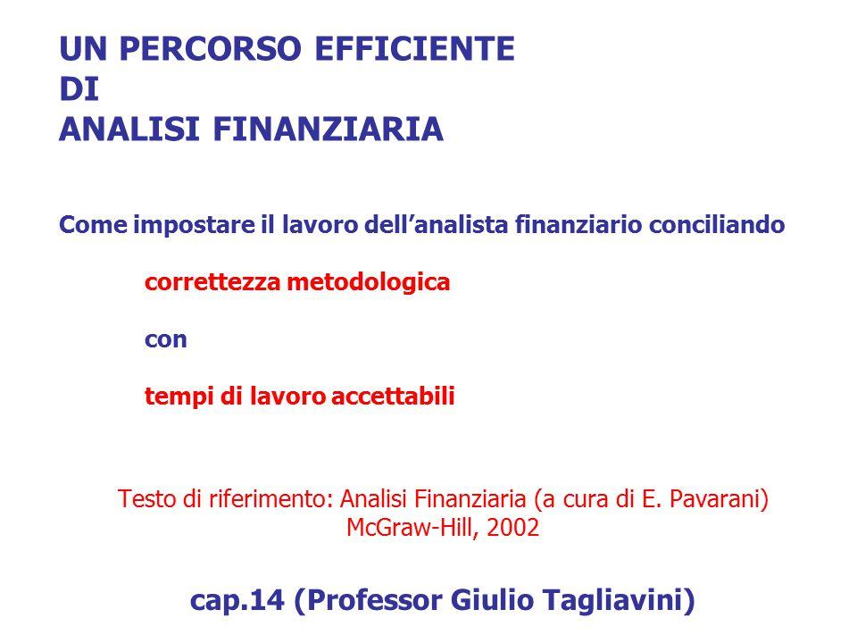 UN PERCORSO EFFICIENTE DI ANALISI FINANZIARIA Come impostare il lavoro dell'analista finanziario conciliando correttezza metodologica con tempi di lav