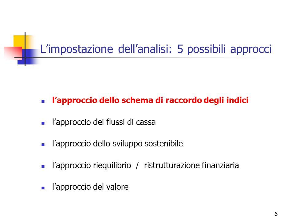 6 L'impostazione dell'analisi: 5 possibili approcci l'approccio dello schema di raccordo degli indici l'approccio dei flussi di cassa l'approccio dello sviluppo sostenibile l'approccio riequilibrio / ristrutturazione finanziaria l'approccio del valore