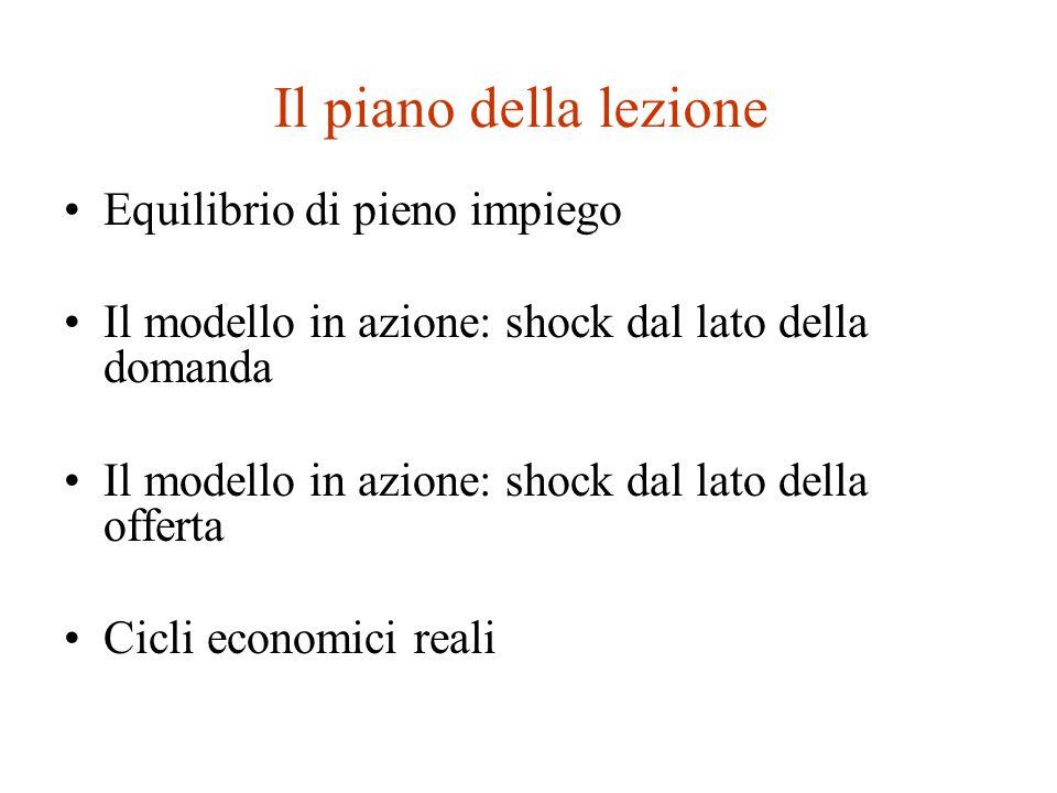 Il piano della lezione Equilibrio di pieno impiego Il modello in azione: shock dal lato della domanda Il modello in azione: shock dal lato della offerta Cicli economici reali