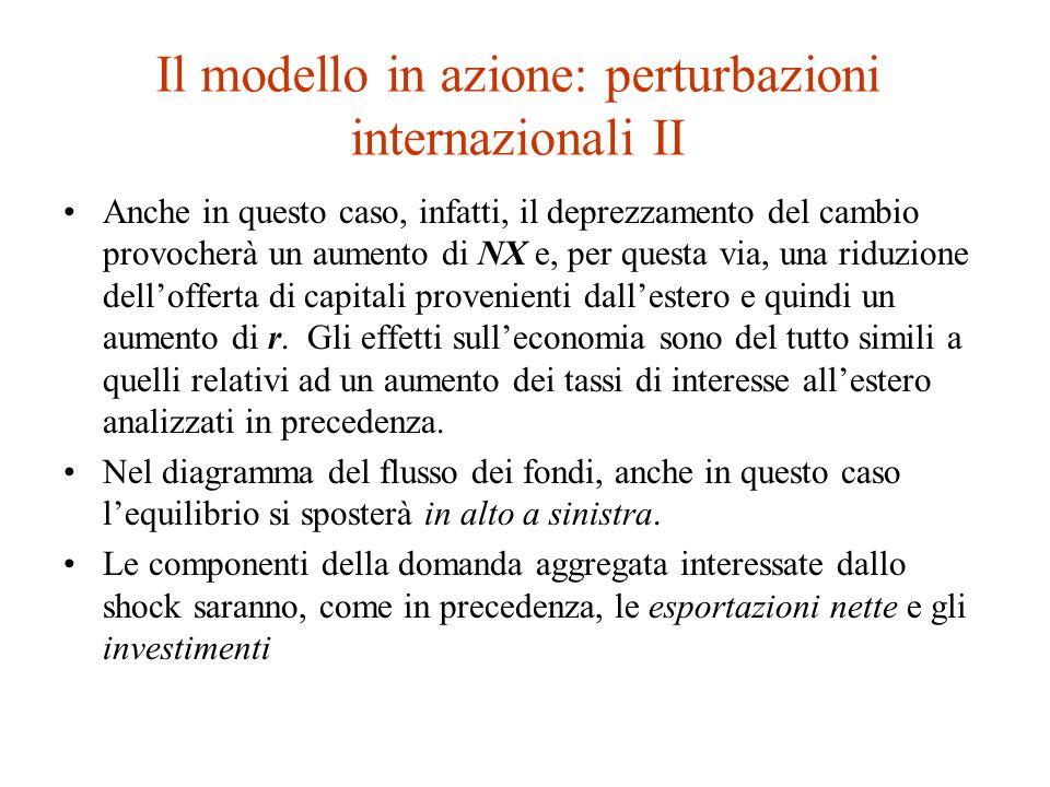Il modello in azione: perturbazioni internazionali II Anche in questo caso, infatti, il deprezzamento del cambio provocherà un aumento di NX e, per questa via, una riduzione dell'offerta di capitali provenienti dall'estero e quindi un aumento di r.