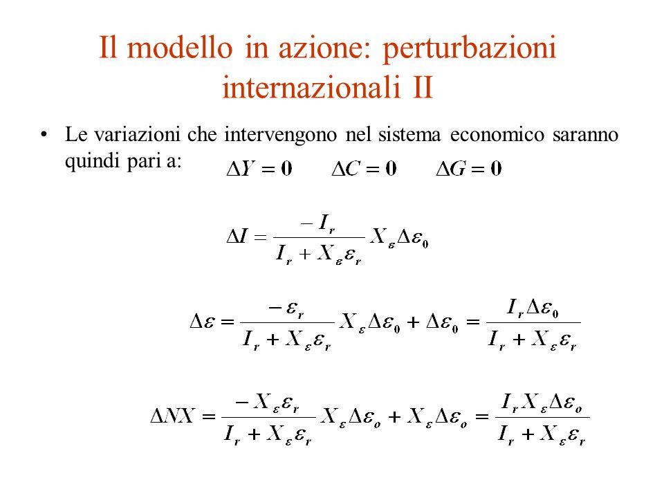 Il modello in azione: perturbazioni internazionali II Le variazioni che intervengono nel sistema economico saranno quindi pari a: