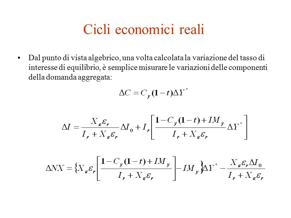 Cicli economici reali Dal punto di vista algebrico, una volta calcolata la variazione del tasso di interesse di equilibrio, è semplice misurare le variazioni delle componenti della domanda aggregata: