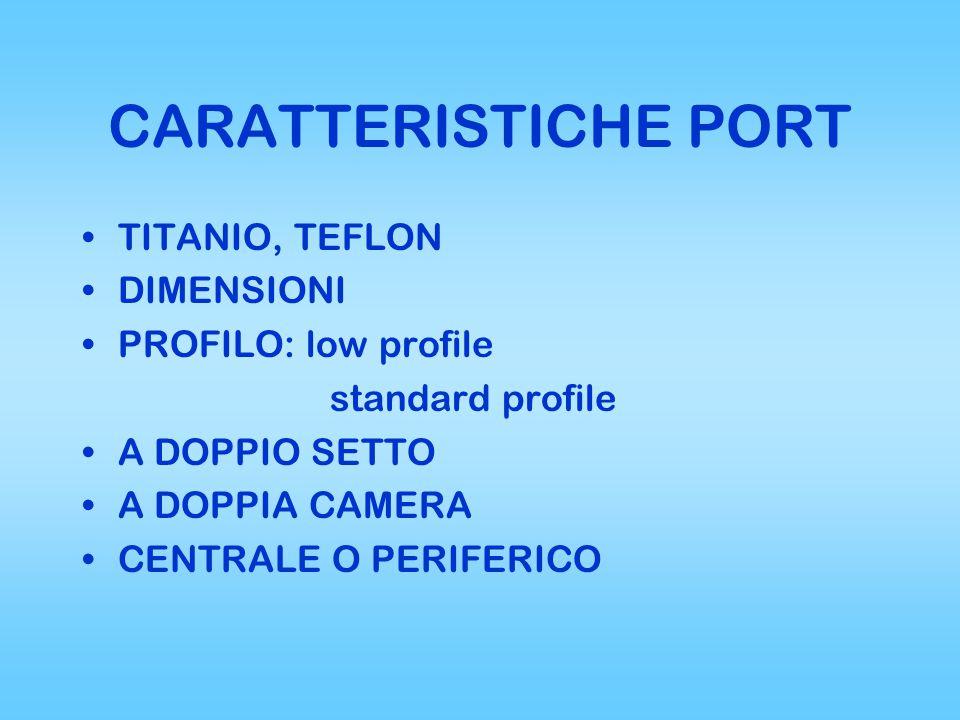 CARATTERISTICHE PORT TITANIO, TEFLON DIMENSIONI PROFILO: low profile standard profile A DOPPIO SETTO A DOPPIA CAMERA CENTRALE O PERIFERICO