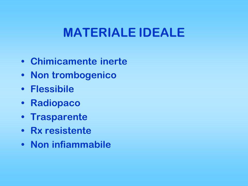 MATERIALE IDEALE Chimicamente inerte Non trombogenico Flessibile Radiopaco Trasparente Rx resistente Non infiammabile