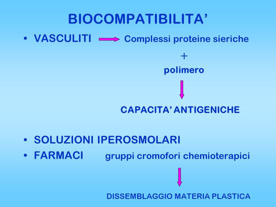BIOCOMPATIBILITA' VASCULITI Complessi proteine sieriche  polimero CAPACITA' ANTIGENICHE SOLUZIONI IPEROSMOLARI FARMACI gruppi cromofori chemioterapici DISSEMBLAGGIO MATERIA PLASTICA