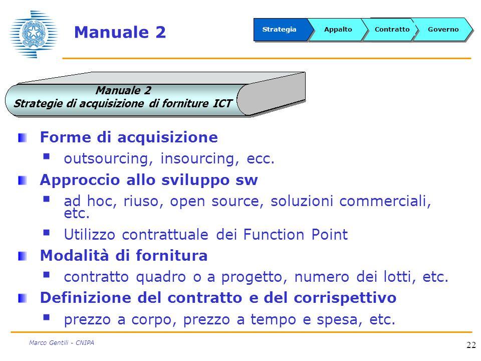 22 Marco Gentili - CNIPA Manuale 2 Forme di acquisizione  outsourcing, insourcing, ecc.