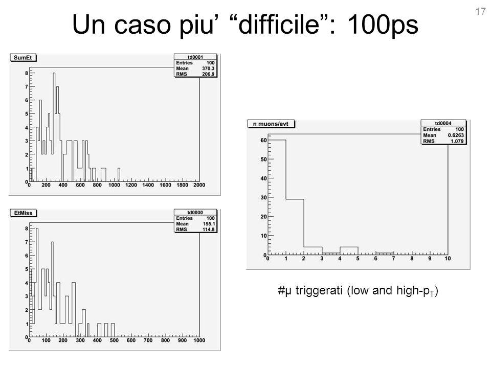 17 Un caso piu' difficile : 100ps #µ triggerati (low and high-p T )