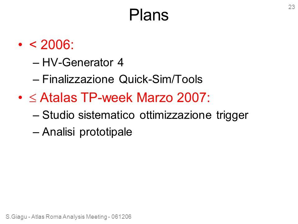 S.Giagu - Atlas Roma Analysis Meeting - 061206 23 Plans < 2006: –HV-Generator 4 –Finalizzazione Quick-Sim/Tools  Atalas TP-week Marzo 2007: –Studio sistematico ottimizzazione trigger –Analisi prototipale