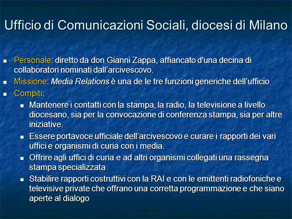 Ufficio di Comunicazioni Sociali, diocesi di Milano Personale: diretto da don Gianni Zappa, affiancato d una decina di collaboratori nominati dall'arcivescovo.